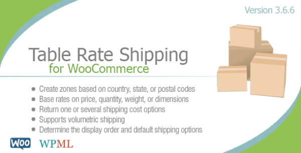 Best Woo Commerce Plugins